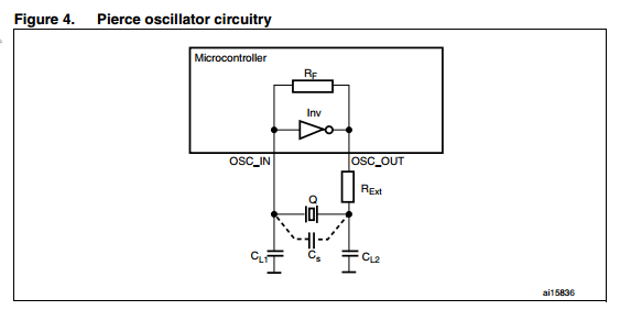 stm32 oscillator calculator